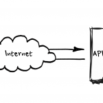 API Functionality in Internet Services